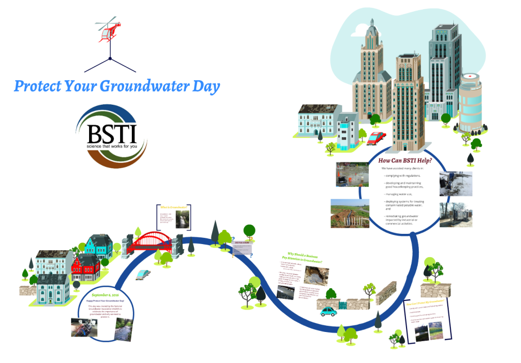 Prezi Screenshot - protect your groundwater day